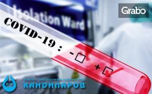 Диагностичен пакет изследвания, насочващи за наличие на COVID-19 в организма